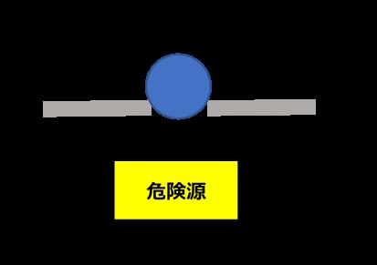 IP2X figure