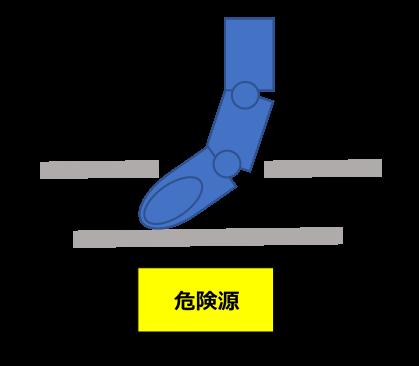 IPXXB figure test finger